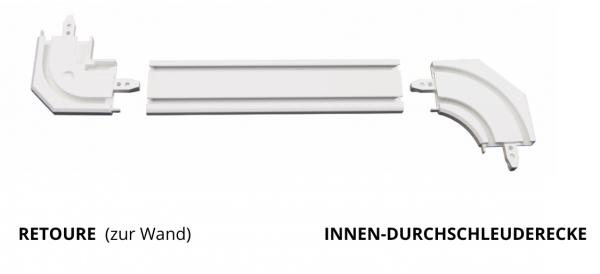 Döfix Innen-Durchschleuderecke für Gardinenschiene 3-/4-läufig + 5-/6-läufig
